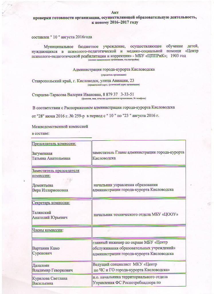 Акт проверки готовности учреждения на 2016-2017 гг Лист 1