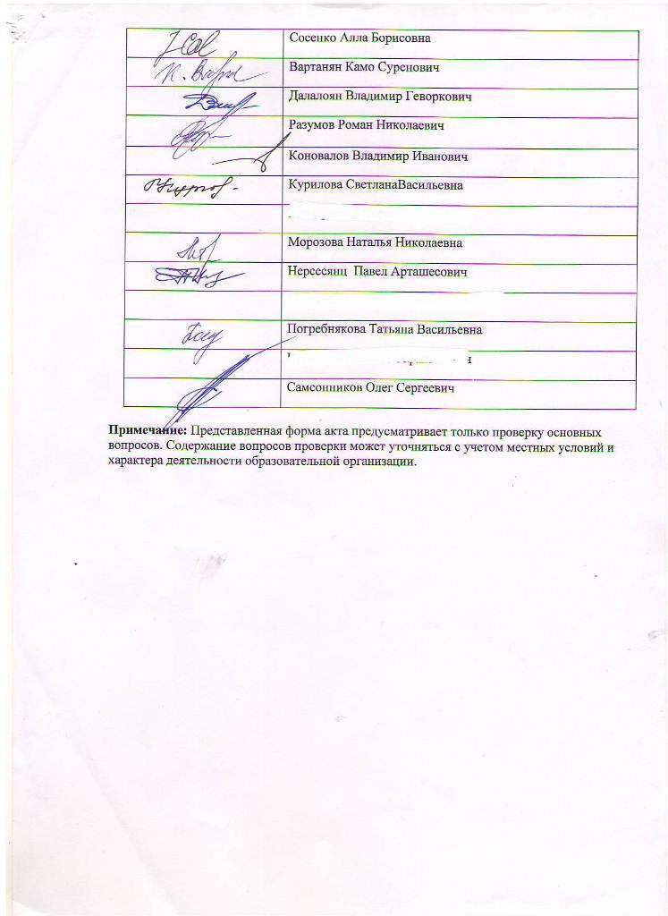 Акт проверки готовности учреждения на 2016-2017 гг Лист 12