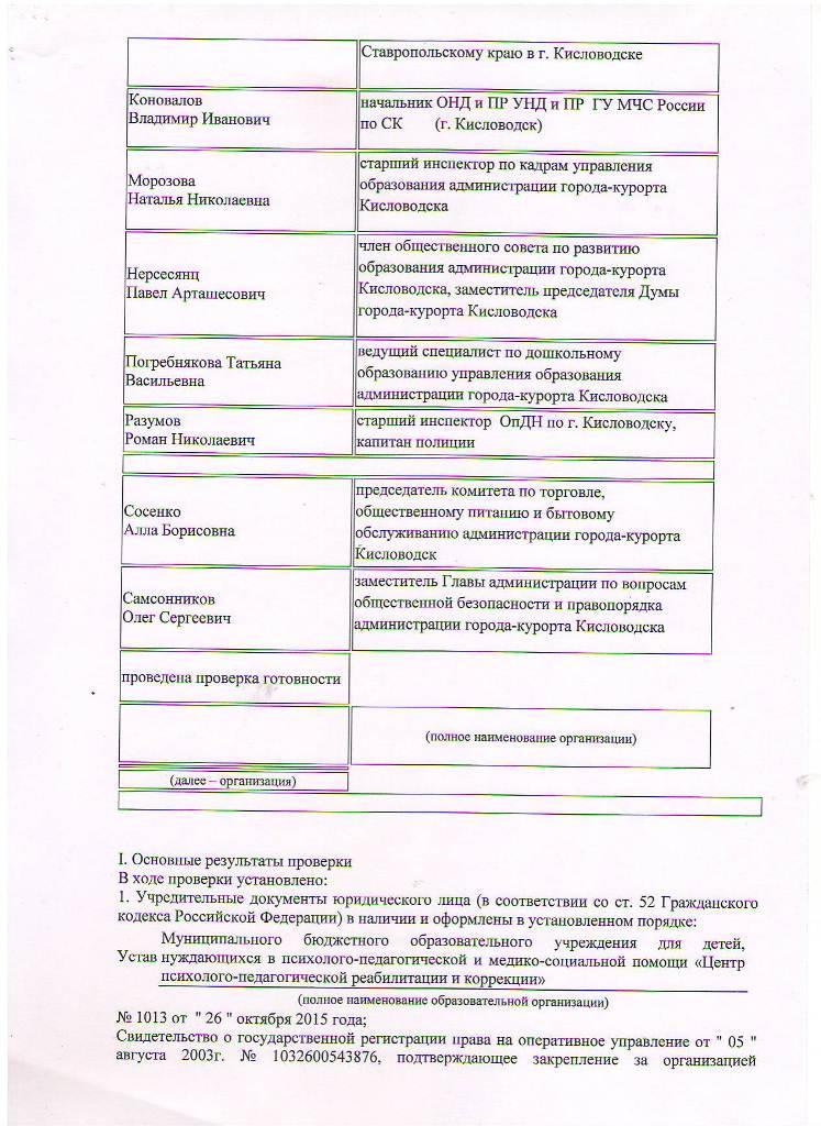 Акт проверки готовности учреждения на 2016-2017 гг Лист 2