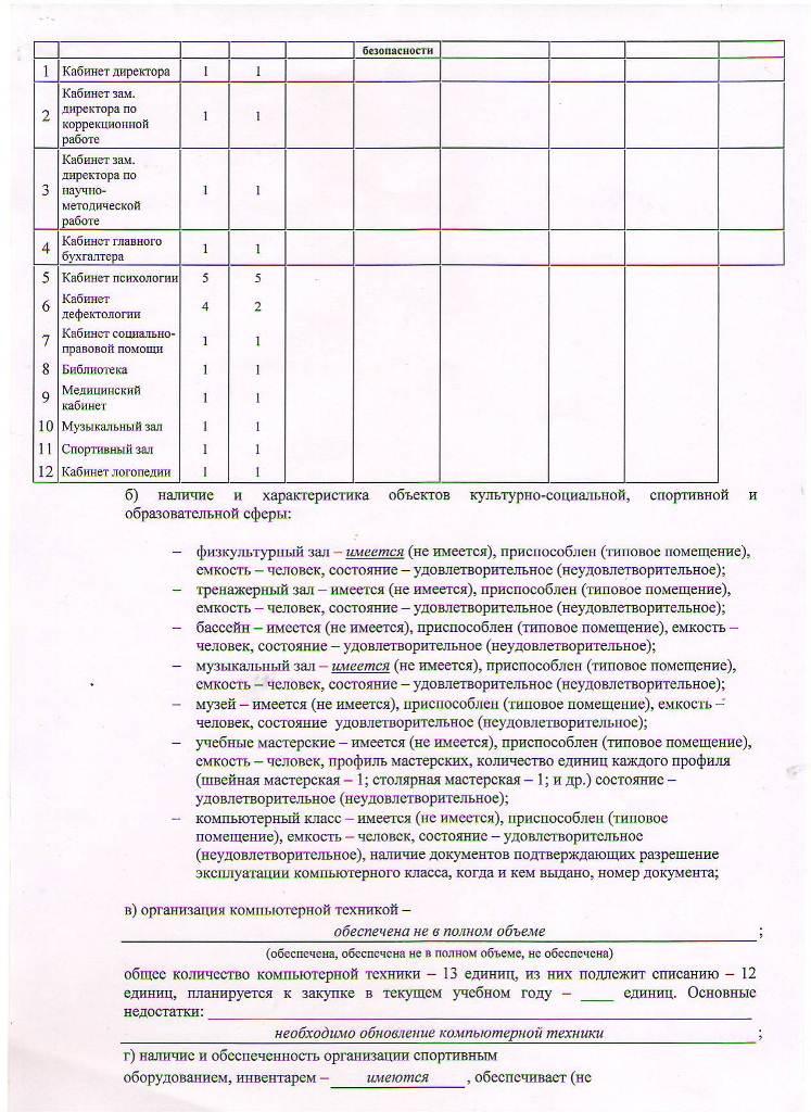Акт проверки готовности учреждения на 2016-2017 гг Лист 5