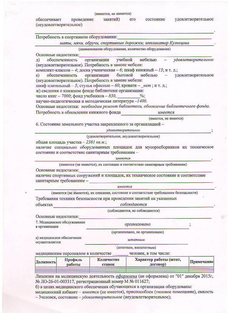 Акт проверки готовности учреждения на 2016-2017 гг Лист 6