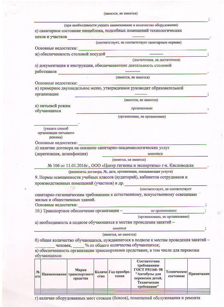 Акт проверки готовности учреждения на 2016-2017 гг Лист 8