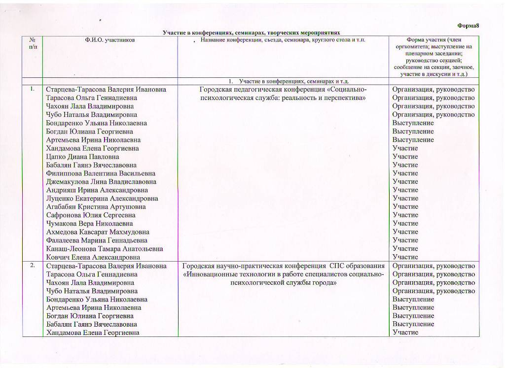 Годовой отчет о деятельности МБУ ЦППРиК Лист 5