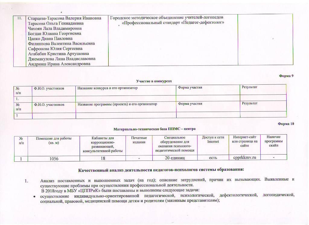 Годовой отчет о деятельности МБУ ЦППРиК Лист 9
