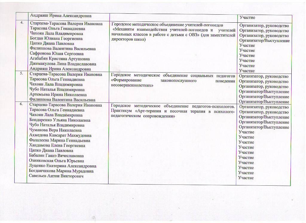 Годовой отчет о деятельности МБУ ЦППРиК за 2017 год Лист 10
