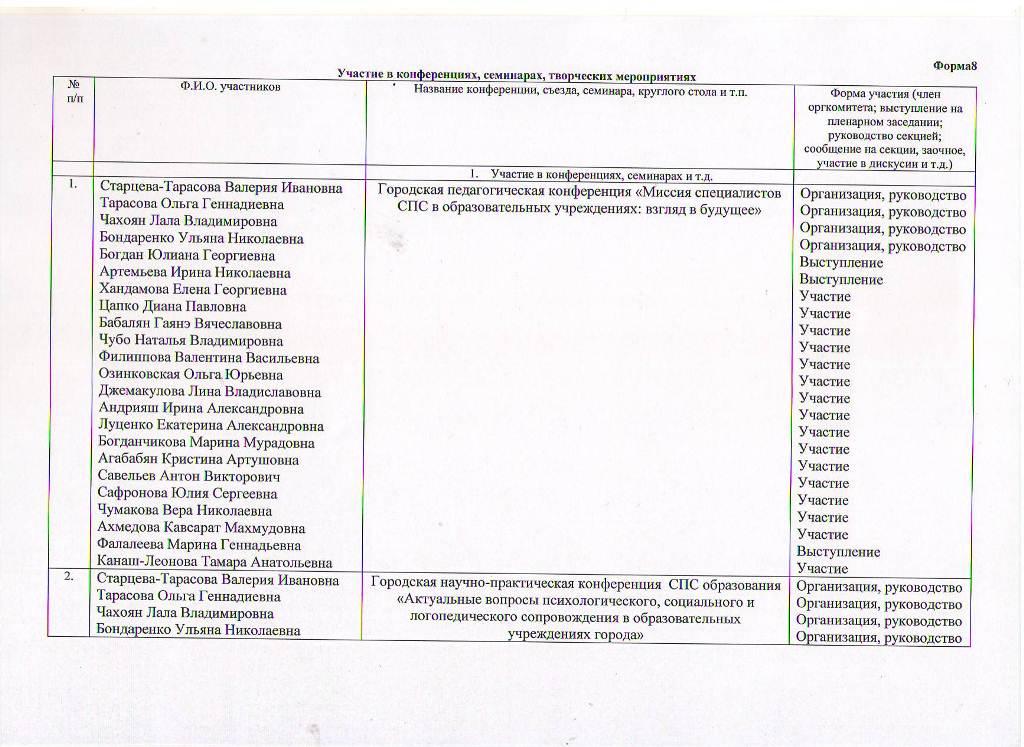 Годовой отчет о деятельности МБУ ЦППРиК за 2017 год Лист 6