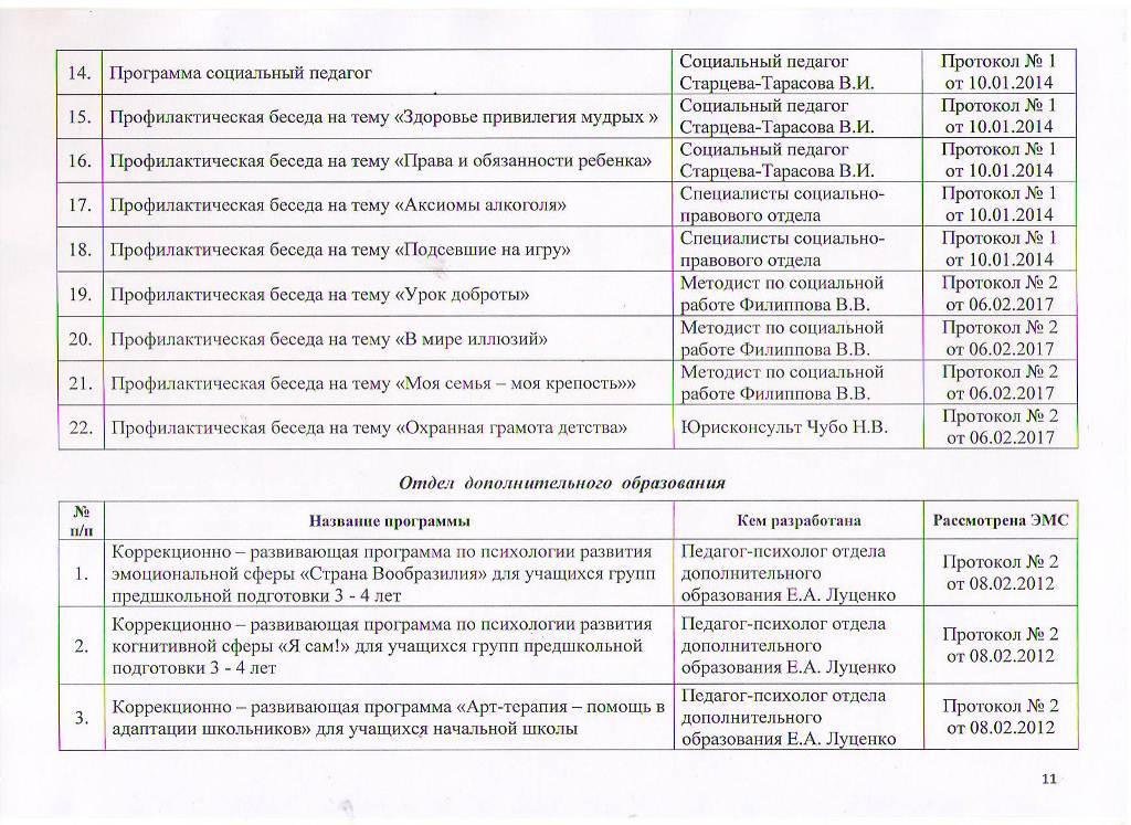 Образовательные программы МБУ ЦППРиК Лист 11
