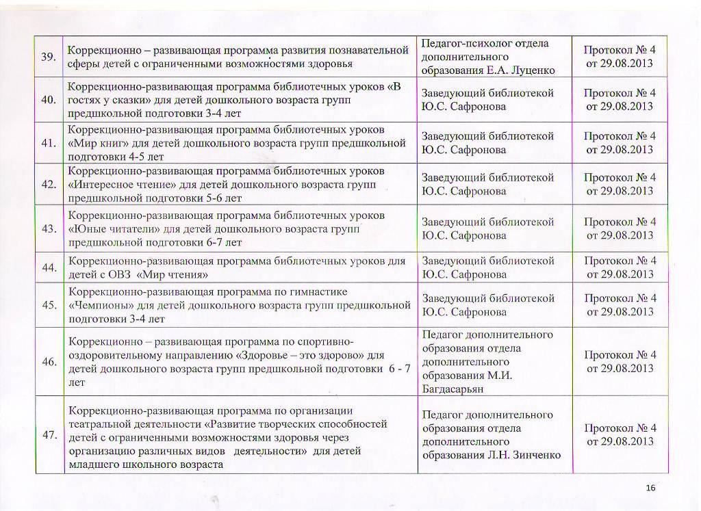 Образовательные программы МБУ ЦППРиК Лист 16