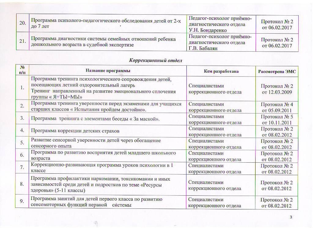Образовательные программы МБУ ЦППРиК Лист 3