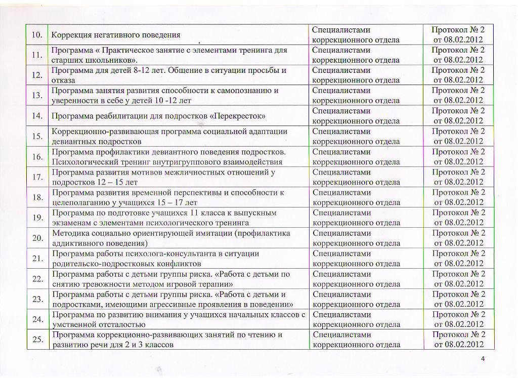 Образовательные программы МБУ ЦППРиК Лист 4