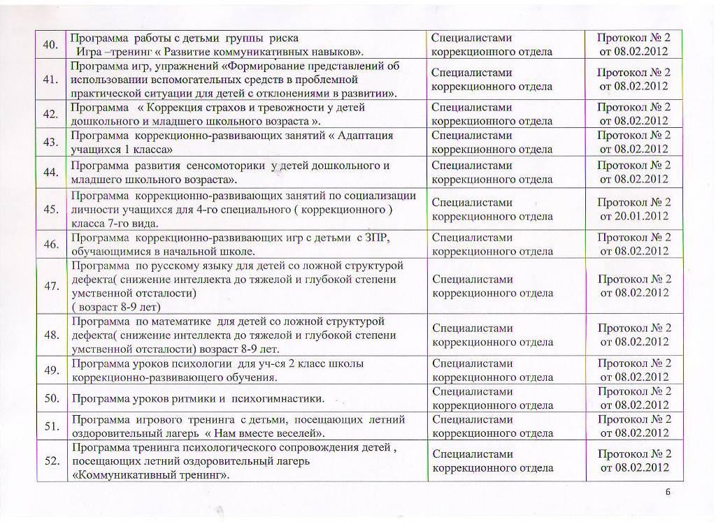 Образовательные программы МБУ ЦППРиК Лист 6