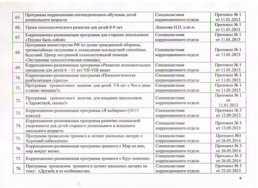 Образовательные программы МБУ ЦППРиК Лист 8
