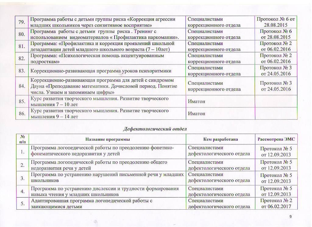 Образовательные программы МБУ ЦППРиК Лист 9