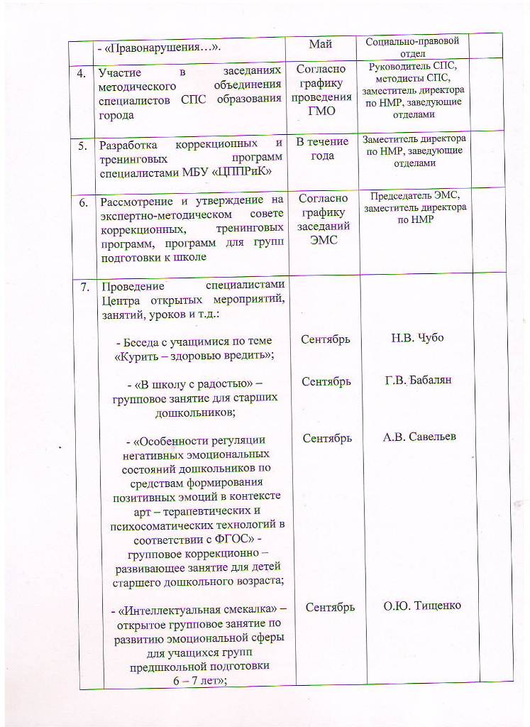 План МБУ ЦППРиК на 2016-2017 учебный год Лист 10