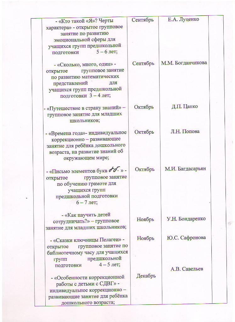 План МБУ ЦППРиК на 2016-2017 учебный год Лист 11