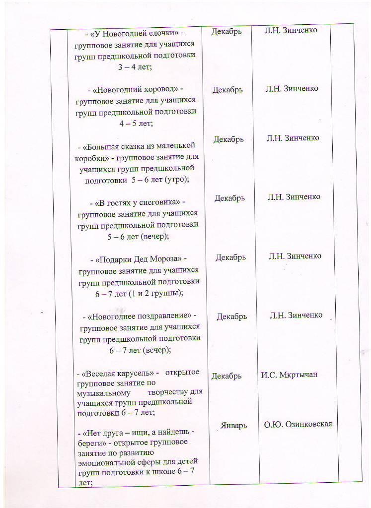 План МБУ ЦППРиК на 2016-2017 учебный год Лист 12