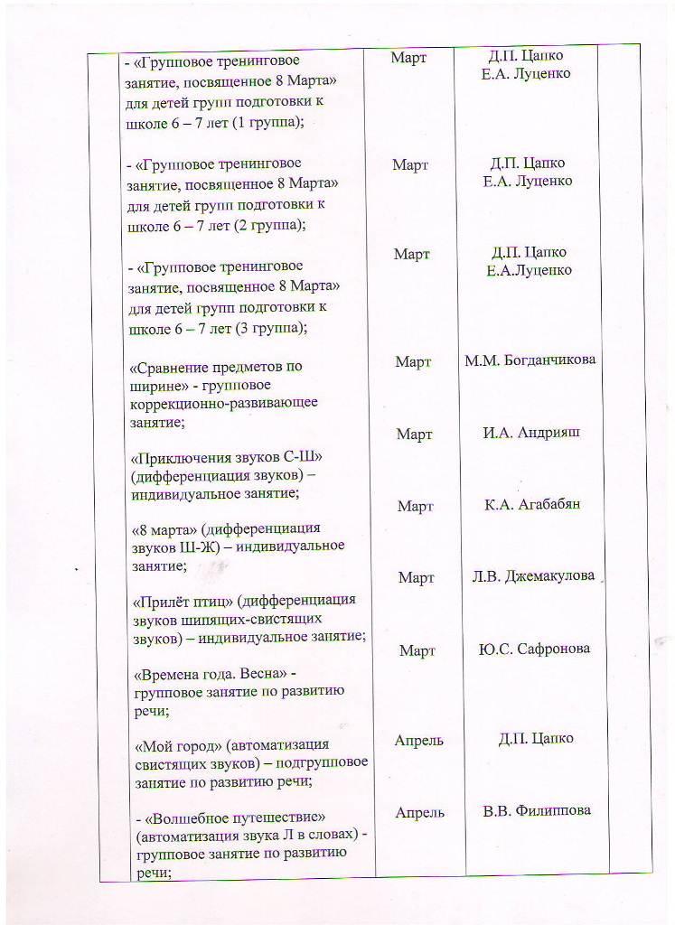 План МБУ ЦППРиК на 2016-2017 учебный год Лист 14