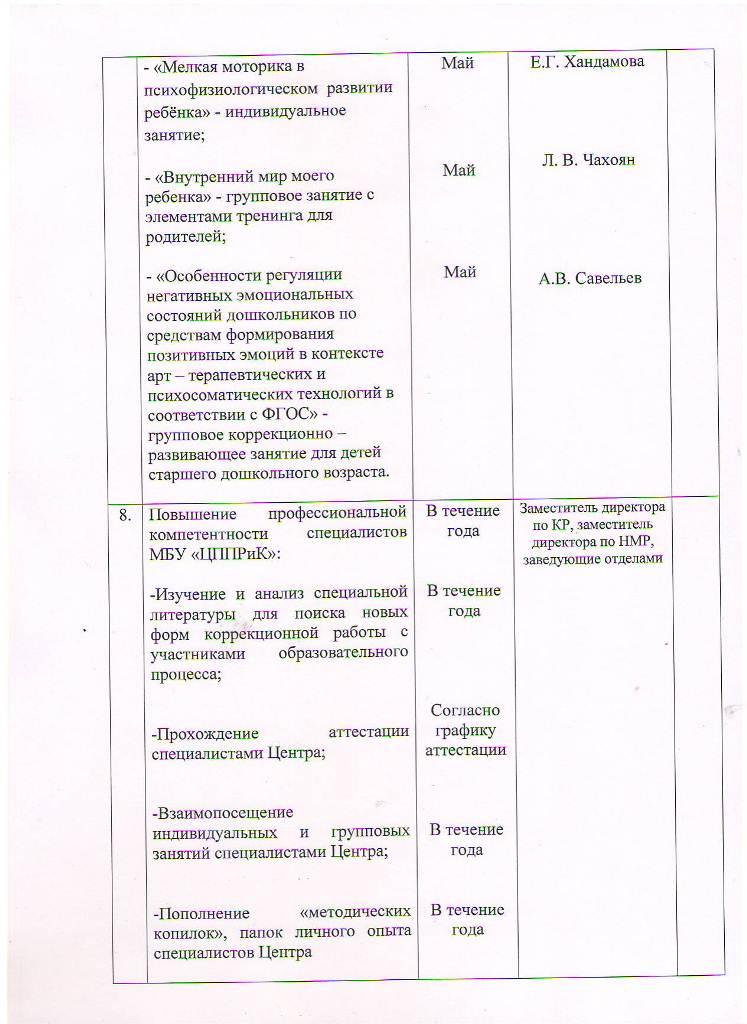План МБУ ЦППРиК на 2016-2017 учебный год Лист 16