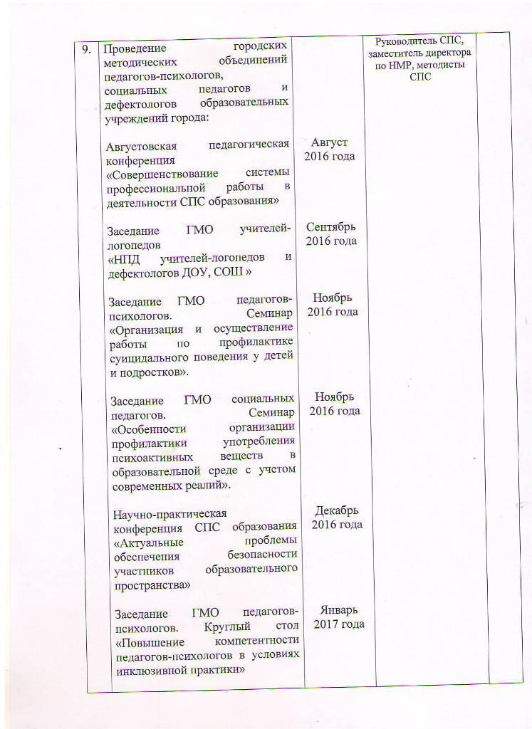 План МБУ ЦППРиК на 2016-2017 учебный год Лист 17