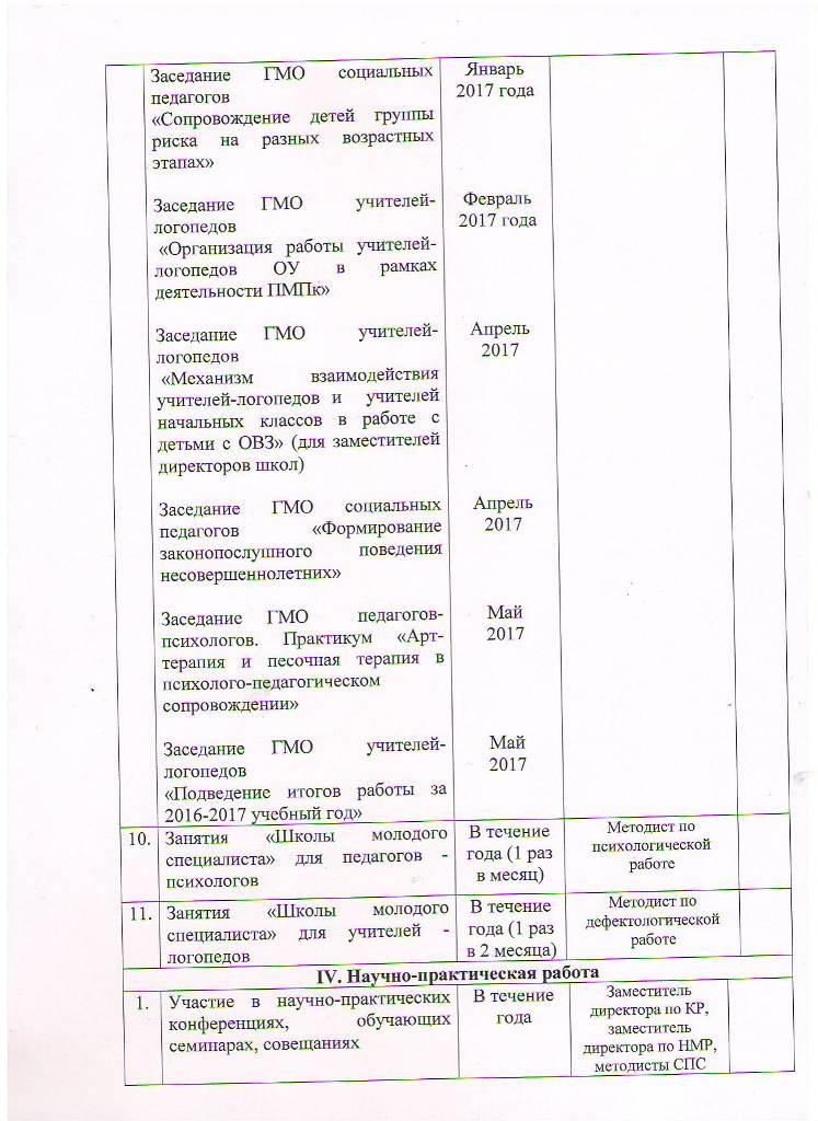 План МБУ ЦППРиК на 2016-2017 учебный год Лист 18