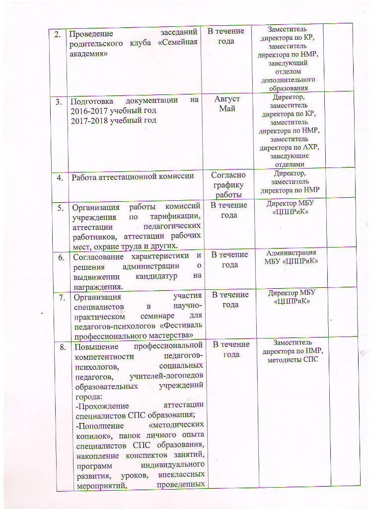 План МБУ ЦППРиК на 2016-2017 учебный год Лист 19