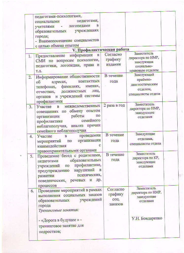 План МБУ ЦППРиК на 2016-2017 учебный год Лист 20