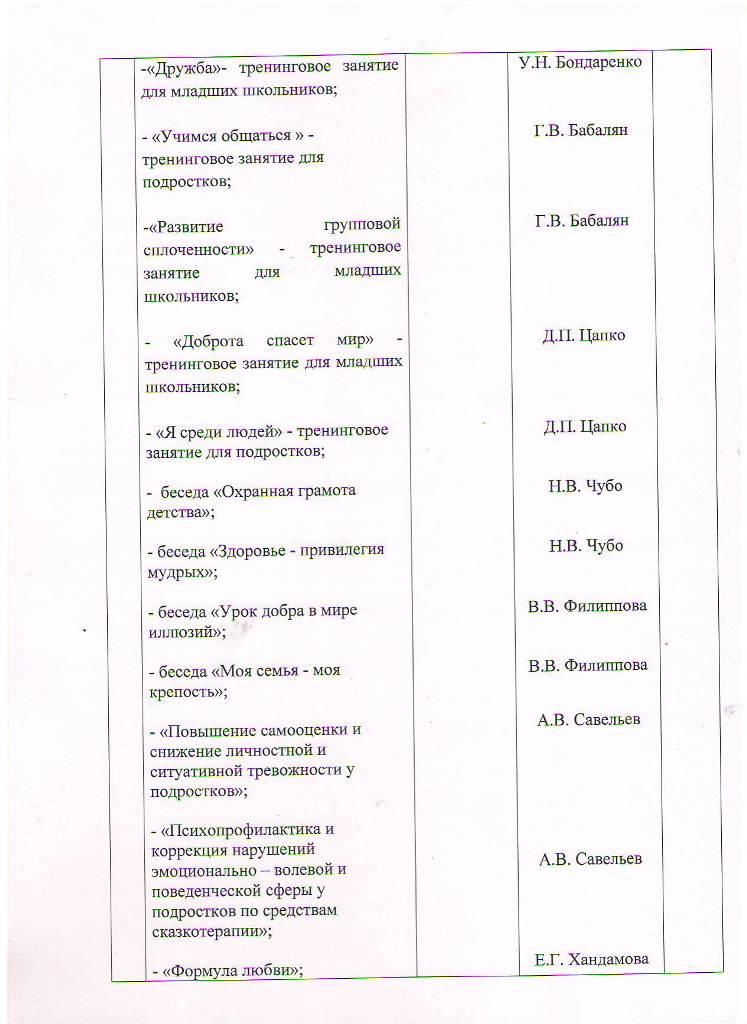 План МБУ ЦППРиК на 2016-2017 учебный год Лист 21