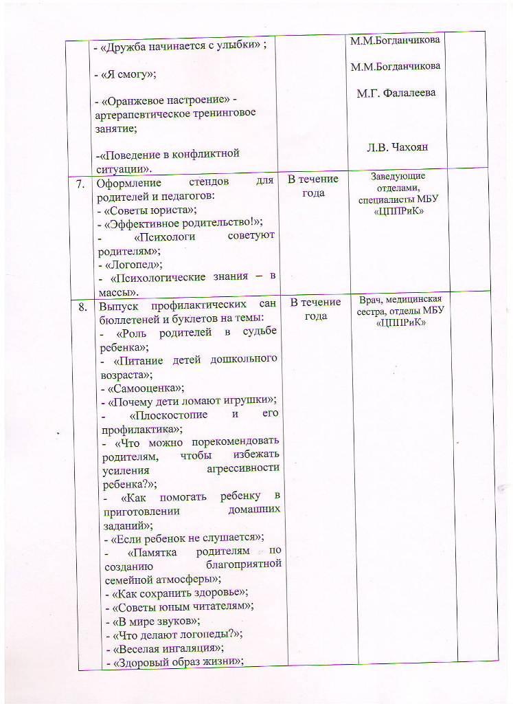 План МБУ ЦППРиК на 2016-2017 учебный год Лист 22