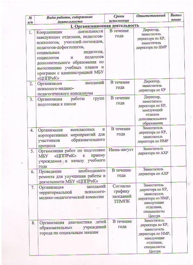 План МБУ ЦППРиК на 2016-2017 учебный год Лист 5