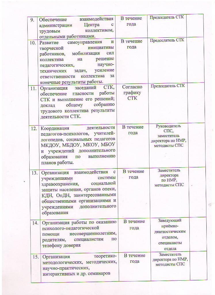 План МБУ ЦППРиК на 2016-2017 учебный год Лист 6