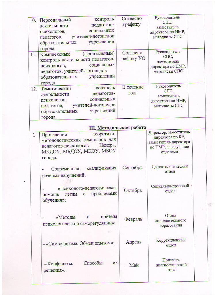 План МБУ ЦППРиК на 2016-2017 учебный год Лист 8