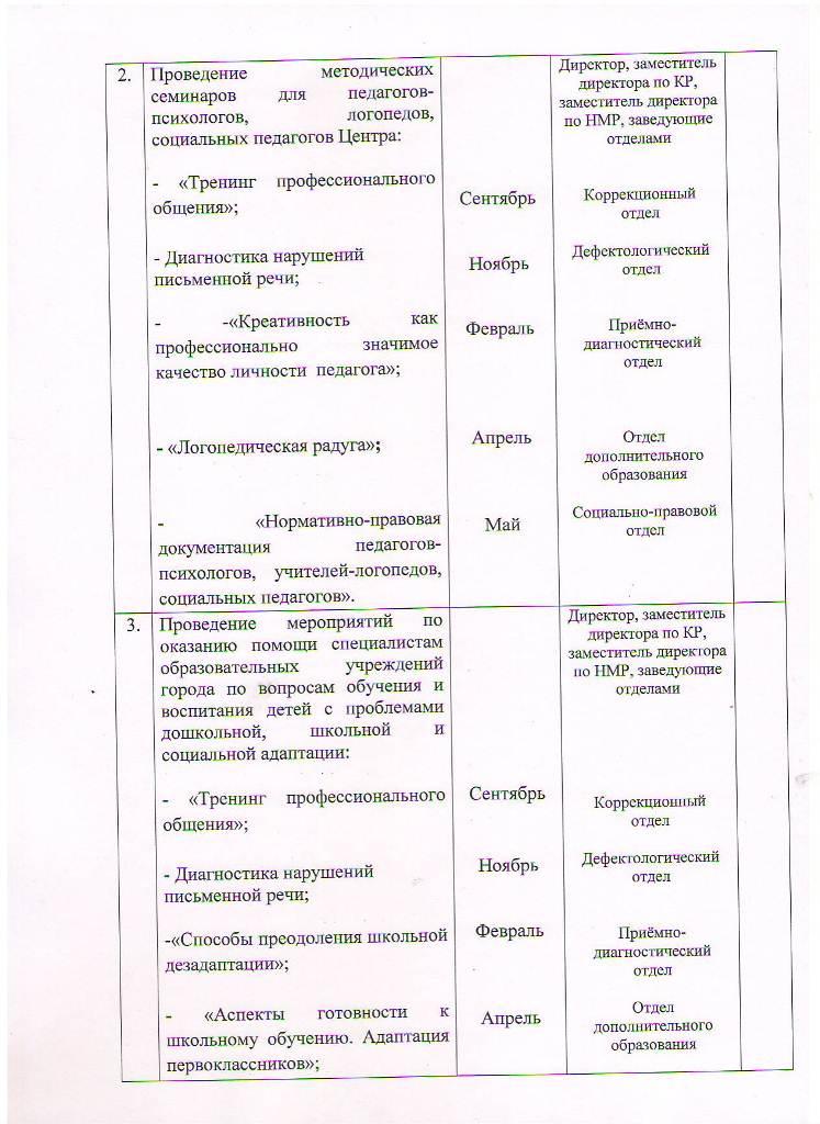 План МБУ ЦППРиК на 2016-2017 учебный год Лист 9