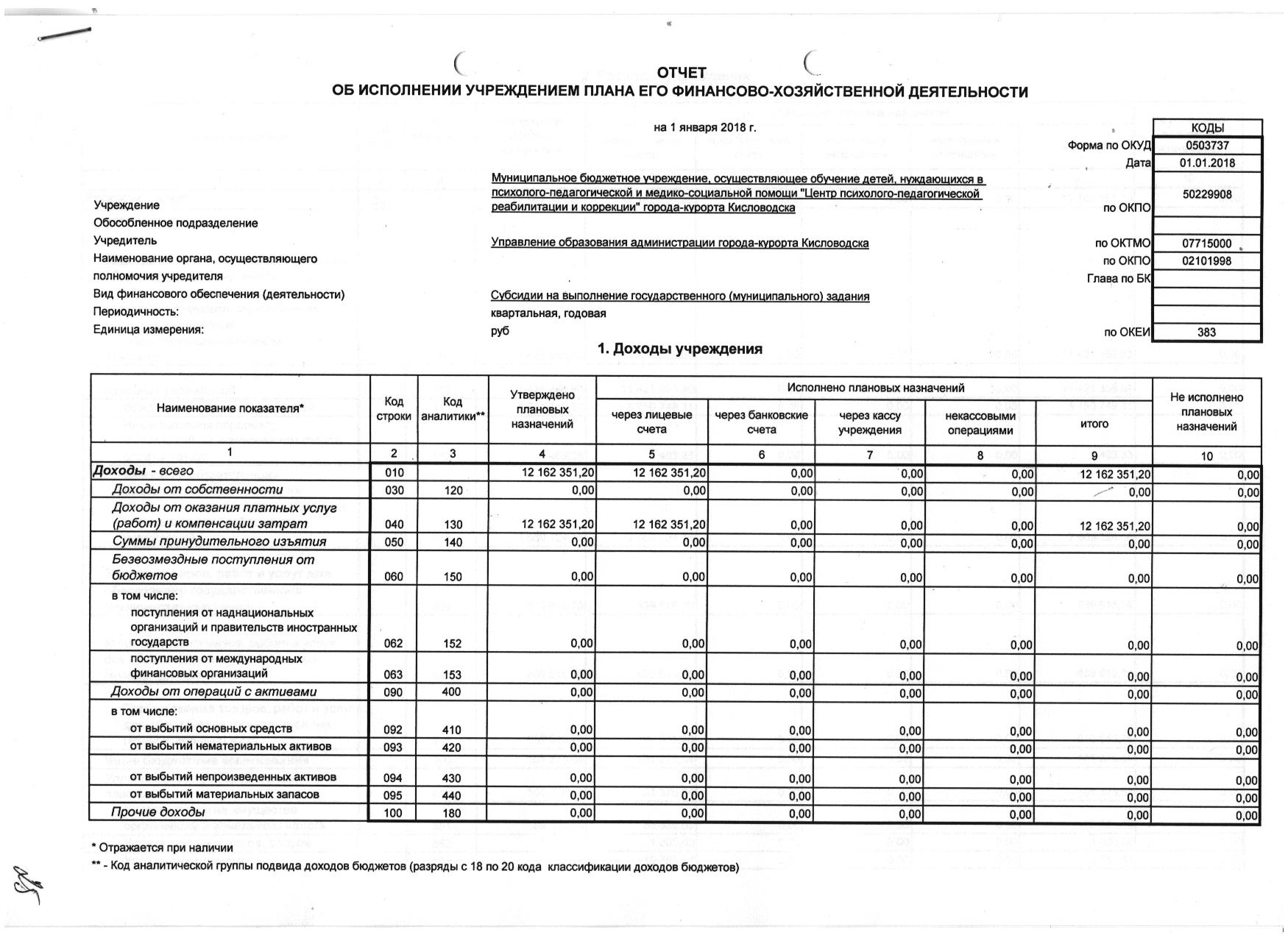 План ФХД мунзадание МБУ ЦППРиК 2018 1