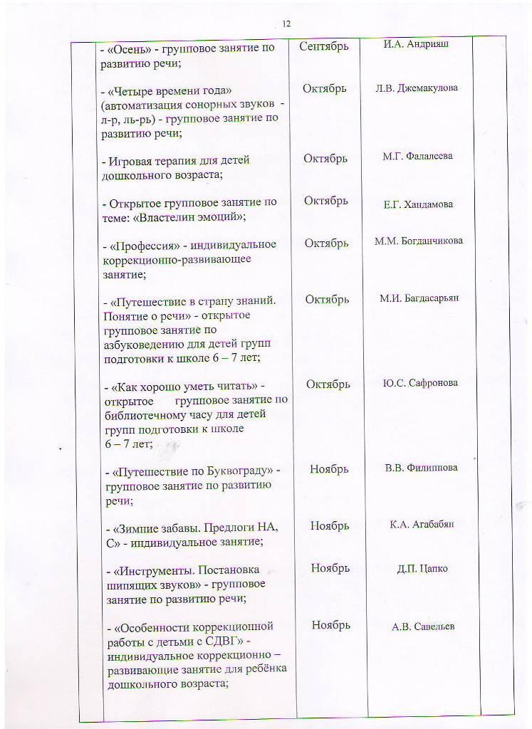 План работы МБУ ЦППРиК на 2017 год Лист 12