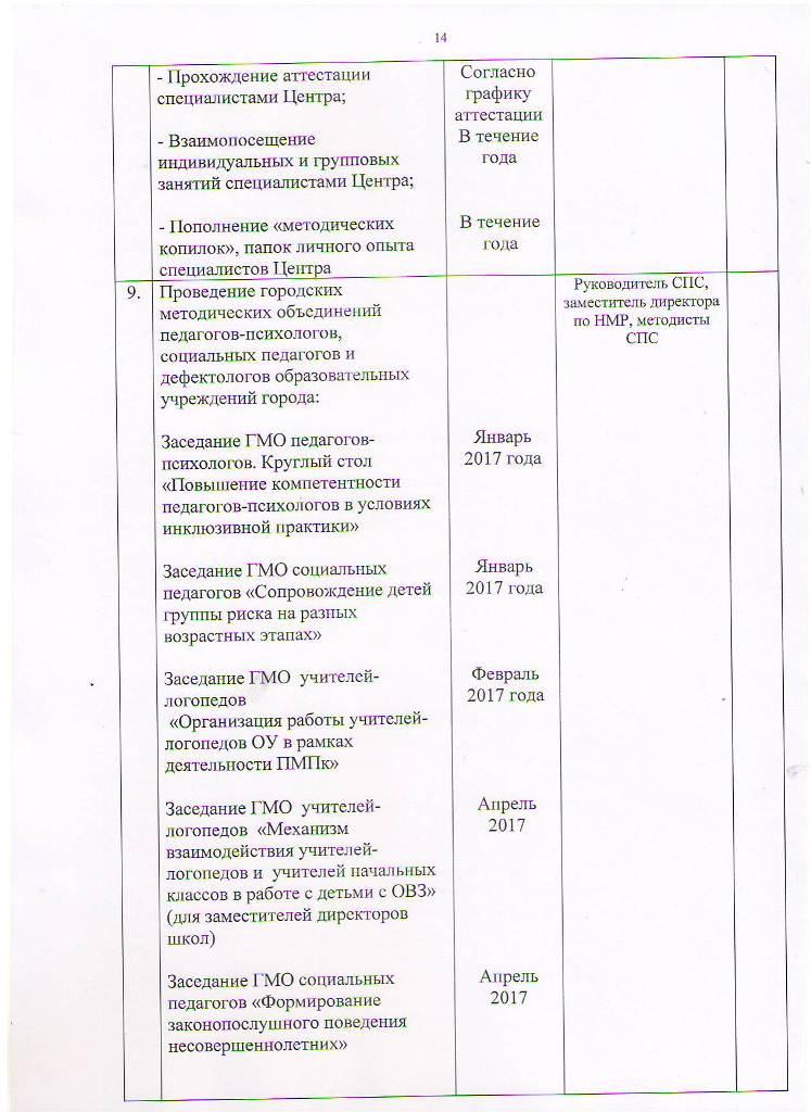 План работы МБУ ЦППРиК на 2017 год Лист 14