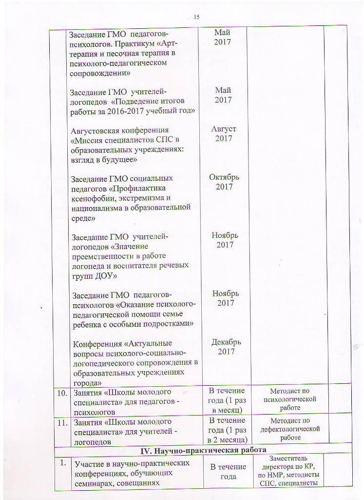 План работы МБУ ЦППРиК на 2017 год Лист 15