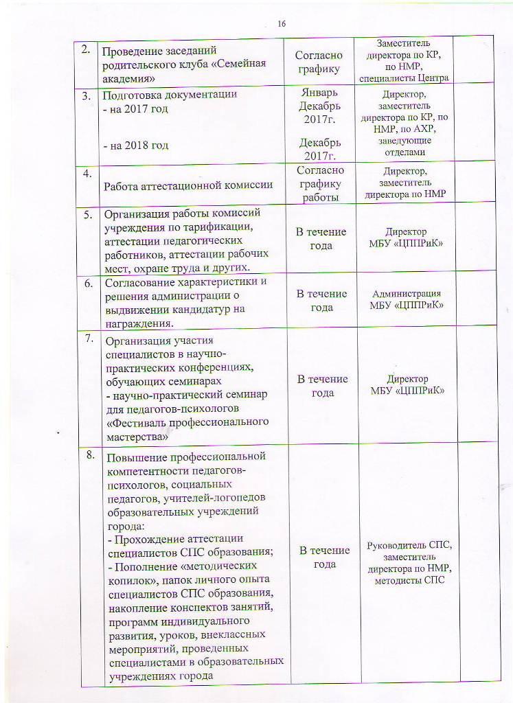 План работы МБУ ЦППРиК на 2017 год Лист 16