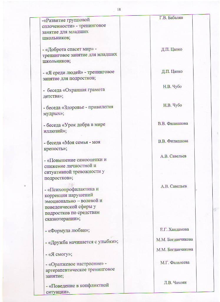 План работы МБУ ЦППРиК на 2017 год Лист 18
