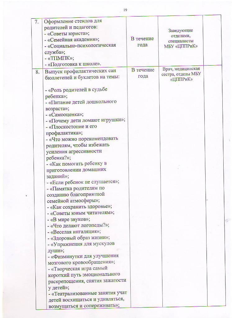 План работы МБУ ЦППРиК на 2017 год Лист 19