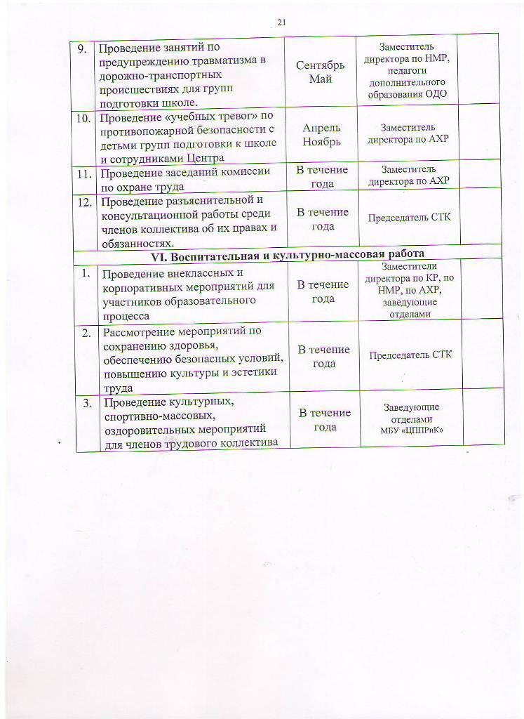 План работы МБУ ЦППРиК на 2017 год Лист 21