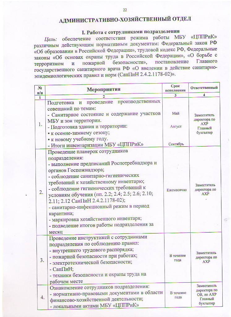 План работы МБУ ЦППРиК на 2017 год Лист 22