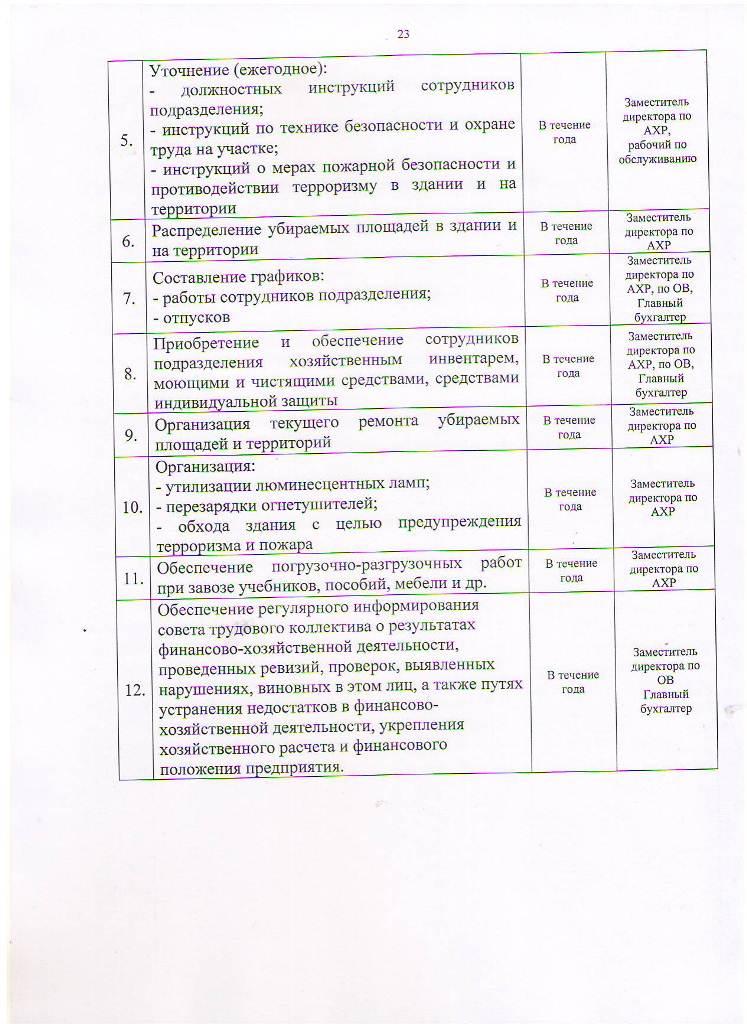 План работы МБУ ЦППРиК на 2017 год Лист 23