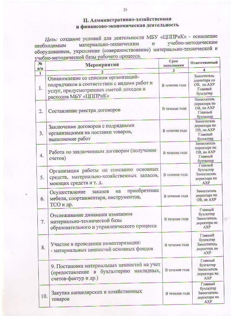 План работы МБУ ЦППРиК на 2017 год Лист 24