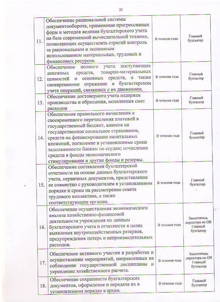 План работы МБУ ЦППРиК на 2017 год Лист 25