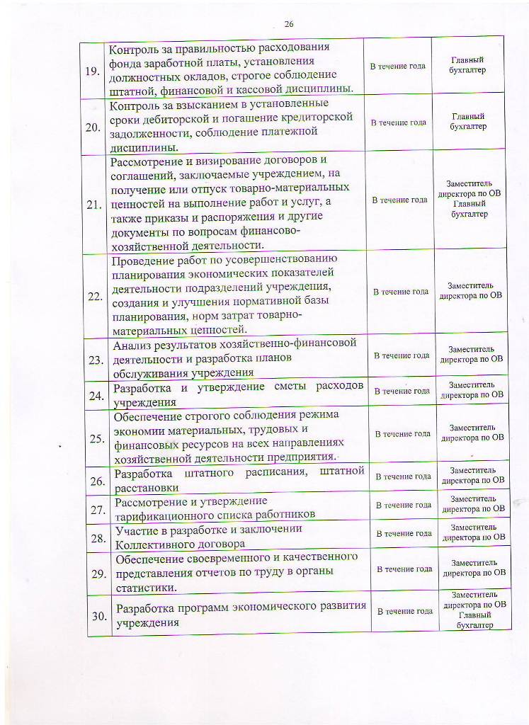 План работы МБУ ЦППРиК на 2017 год Лист 26