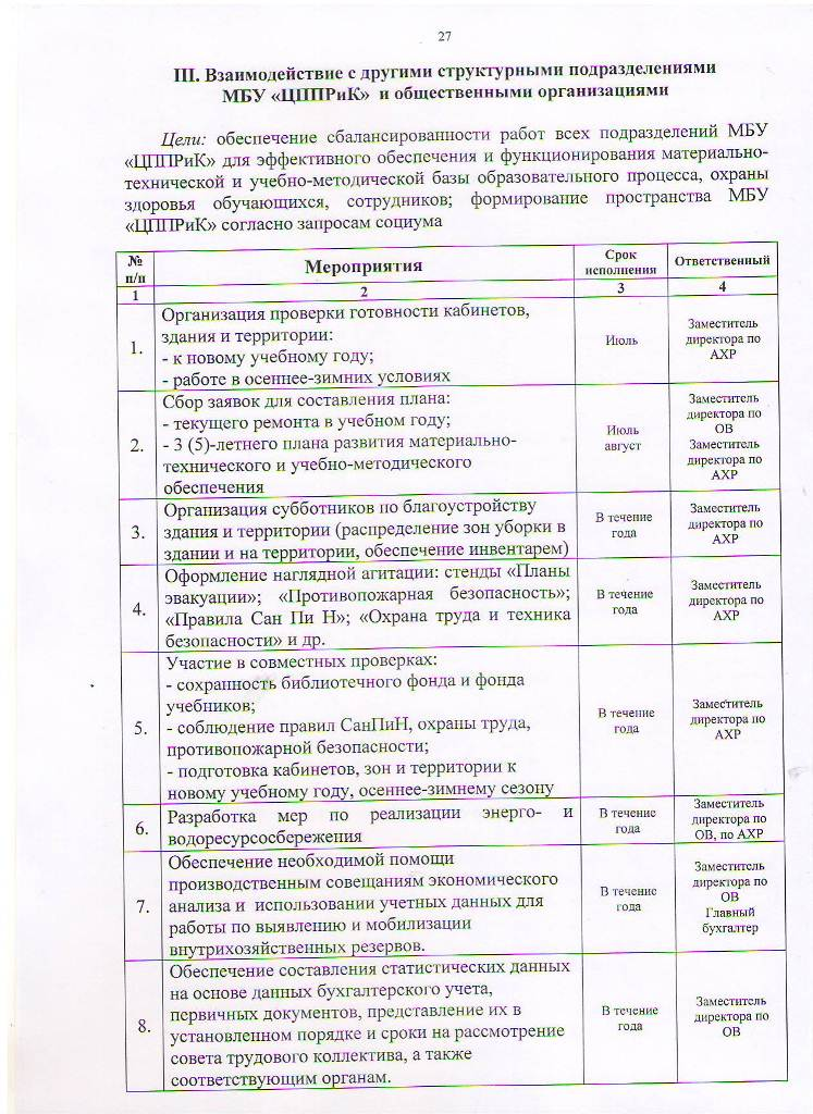 План работы МБУ ЦППРиК на 2017 год Лист 27