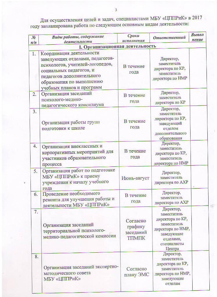 План работы МБУ ЦППРиК на 2017 год Лист 3