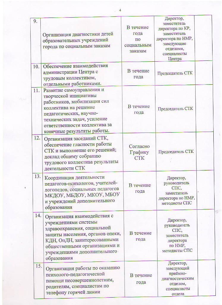 План работы МБУ ЦППРиК на 2017 год Лист 4