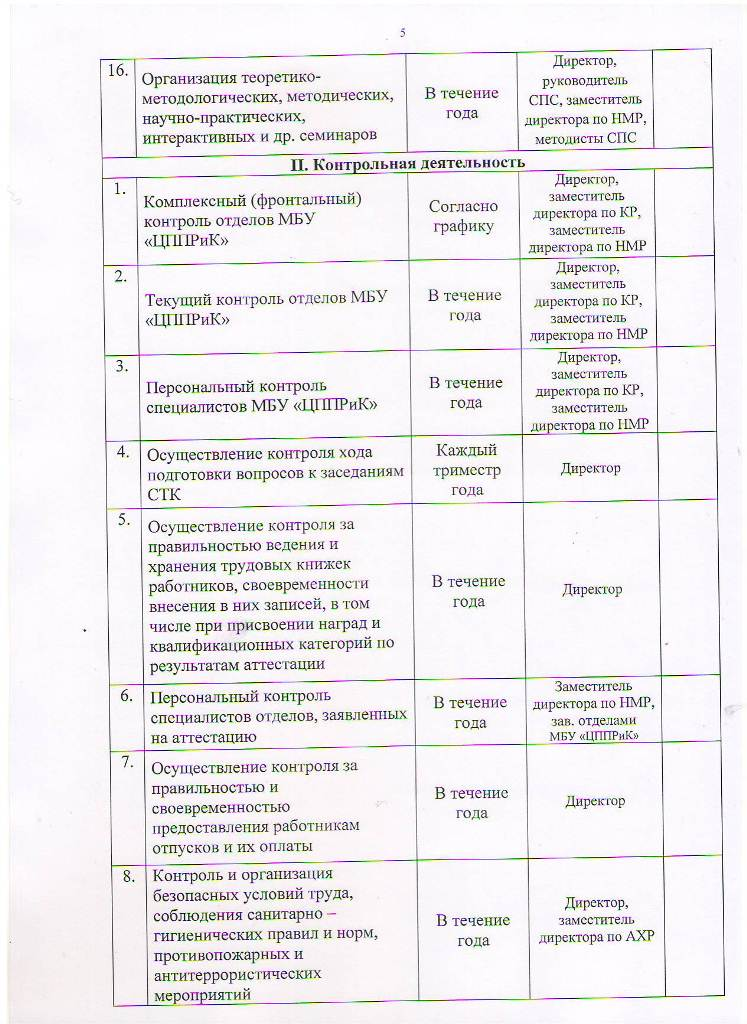 План работы МБУ ЦППРиК на 2017 год Лист 5