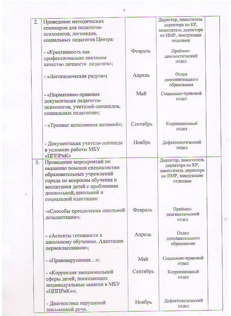 План работы МБУ ЦППРиК на 2017 год Лист 7